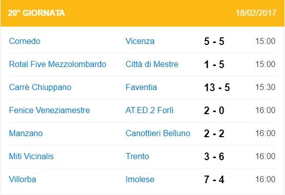 Settima giornata di ritorno Serie B