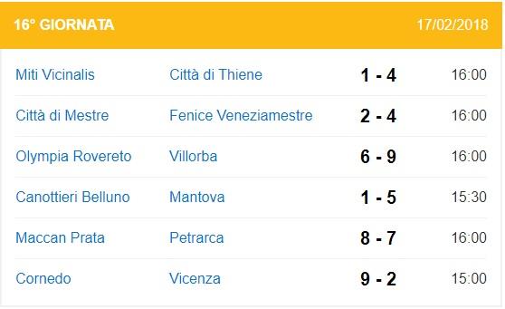 risultati quinta giornata di ritorno serie B girone B