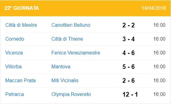 risultati undici giornata di ritorno serie B girone B