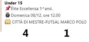 Stagione under 15 2019-202 1^ and elite eccellenza