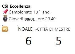 Stagione 2019-2020 Csi Eccellenza 13^ and