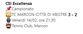 Stagione 2019-2020 Csi Eccellenza 4^ rit